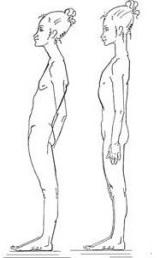 Tegning av person som retter opp ryggen